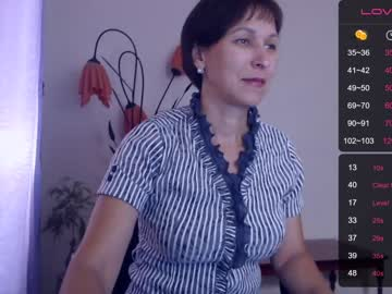 [24-07-20] ma_reena record video with dildo from Chaturbate.com
